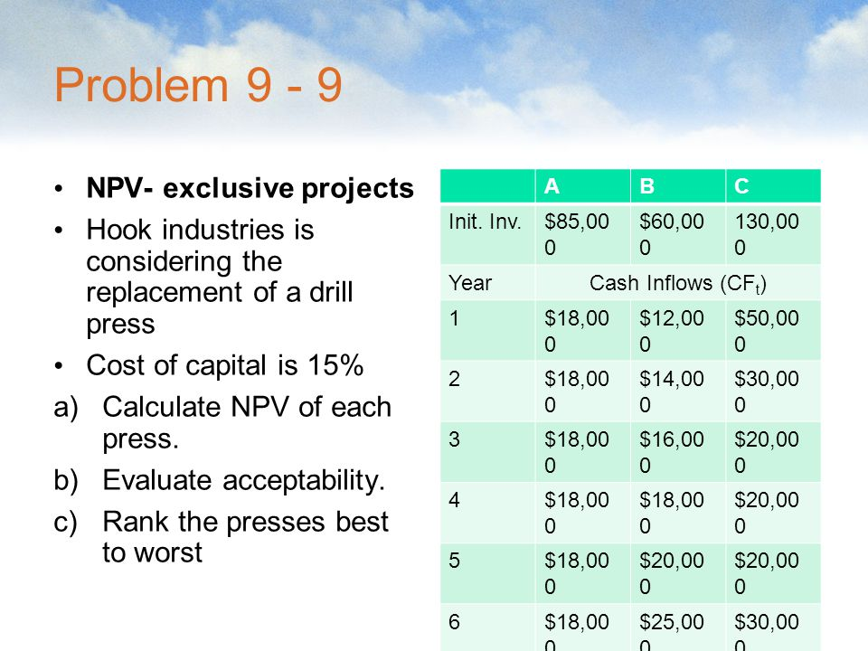 Problem 9 - 9 NPV- exclusive projects Hook industries is considering the replacement of a drill press Cost of capital is 15% a)Calculate NPV of each p