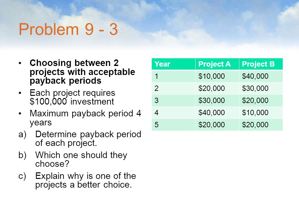 Problem 9 - 3 Choosing between 2 projects with acceptable payback periods Each project requires $100,000 investment Maximum payback period 4 years a)D