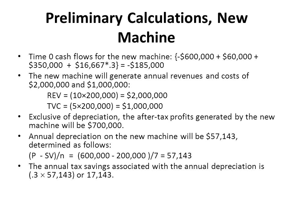 Preliminary Calculations, New Machine Time 0 cash flows for the new machine: { ‑ $600,000 + $60,000 + $350,000 + $16,667*.3} = ‑ $185,000 The new machine will generate annual revenues and costs of $2,000,000 and $1,000,000: REV = (10×200,000) = $2,000,000 TVC = (5×200,000) = $1,000,000 Exclusive of depreciation, the after ‑ tax profits generated by the new machine will be $700,000.