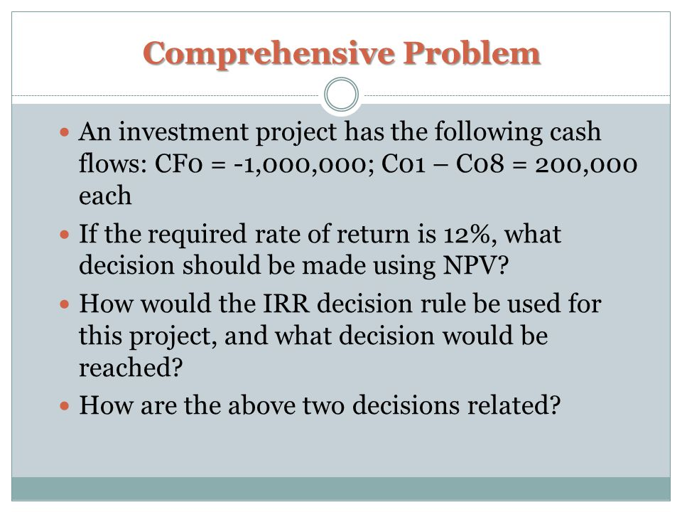 Comprehensive Problem An investment project has the following cash flows: CF0 = -1,000,000; C01 – C08 = 200,000 each If the required rate of return is