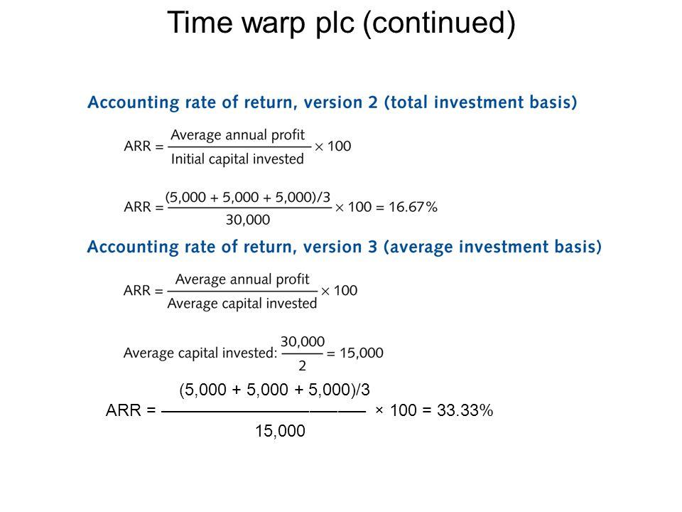 Time warp plc (continued) (5,000 + 5,000 + 5,000)/3 ARR = –––––––––––––––––––––– × 100 = 33.33% 15,000