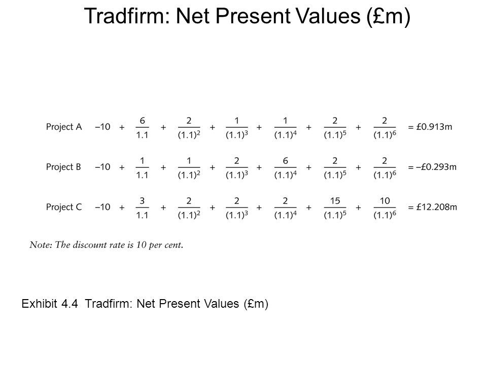 Tradfirm: Net Present Values (£m) Exhibit 4.4 Tradfirm: Net Present Values (£m)