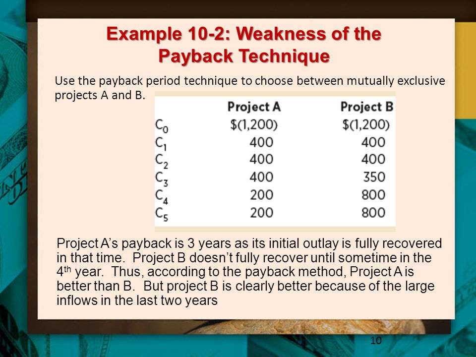 Example 10-2: Weakness of the Payback Technique 10 Use the payback period technique to choose between mutually exclusive projects A and B.