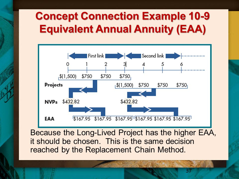 Concept Connection Example 10-9 Equivalent Annual Annuity (EAA) 37 Because the Long-Lived Project has the higher EAA, it should be chosen. This is the