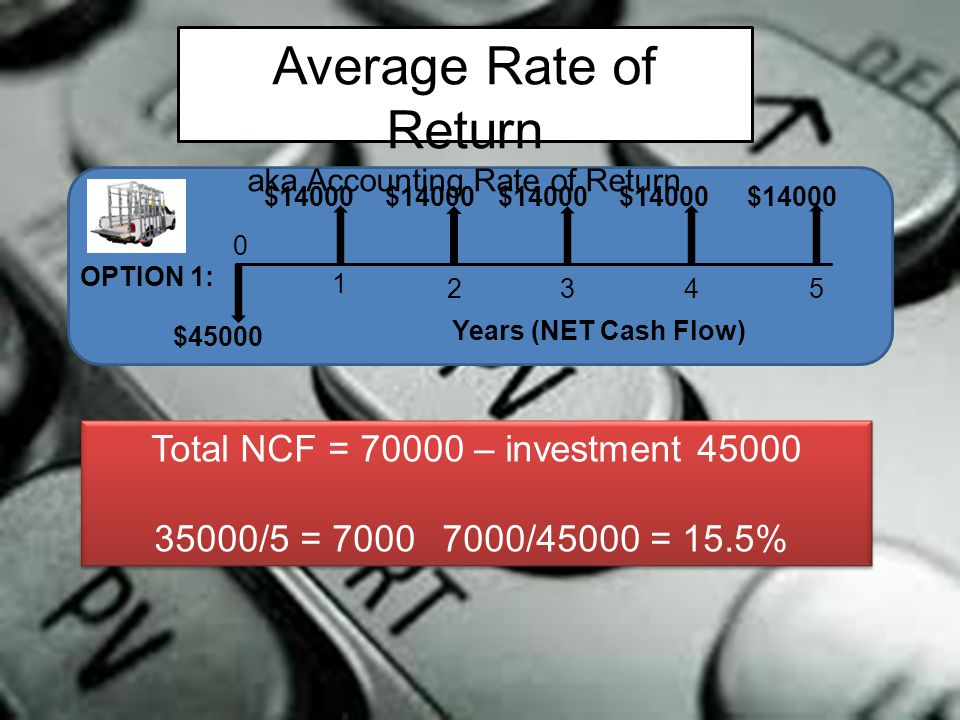 0 1 2345 OPTION 1: $14000 Years (NET Cash Flow) $45000 $14000 Total NCF = 70000 – investment 45000 35000/5 = 70007000/45000 = 15.5% Total NCF = 70000