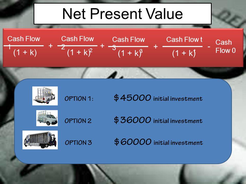 Net Present Value Cash Flow 1 (1 + k) Cash Flow 2 (1 + k) + Cash Flow 3 (1 + k) Cash Flow t (1 + k) + + 2 3t - Cash Flow 0