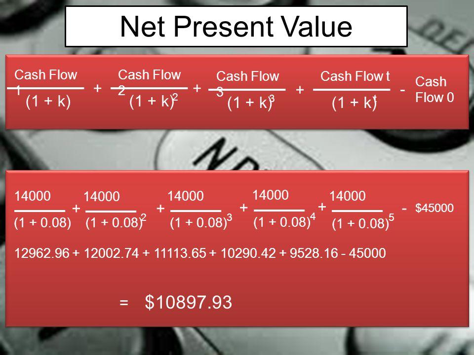 Net Present Value Cash Flow 1 (1 + k) Cash Flow 2 (1 + k) + Cash Flow 3 (1 + k) Cash Flow t (1 + k) + + 2 3t - Cash Flow 0 14000 (1 + 0.08) = ++ 23 - $45000 (1 + 0.08) 14000 (1 + 0.08) + 4 14000 + 5 (1 + 0.08) 12962.96 + 12002.74 + 11113.65 + 10290.42 + 9528.16 - 45000 $10897.93