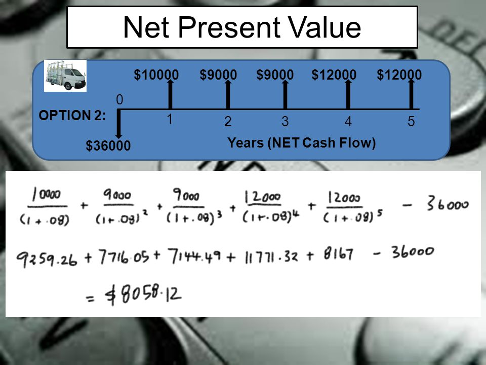 Net Present Value 0 1 2345 OPTION 2: $10000 Years (NET Cash Flow) $36000 $9000 $12000