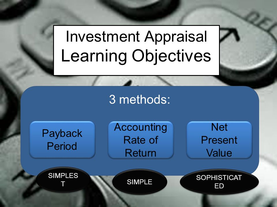 Investment Appraisal Learning Objectives 3 methods: Payback Period Accounting Rate of Return Net Present Value SIMPLES T SIMPLE SOPHISTICAT ED