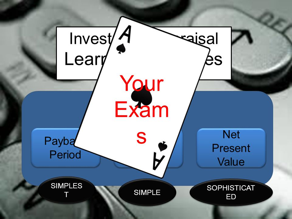 Investment Appraisal Learning Objectives 3 methods: Payback Period Accounting Rate of Return Net Present Value SIMPLES T SIMPLE SOPHISTICAT ED Your Ex