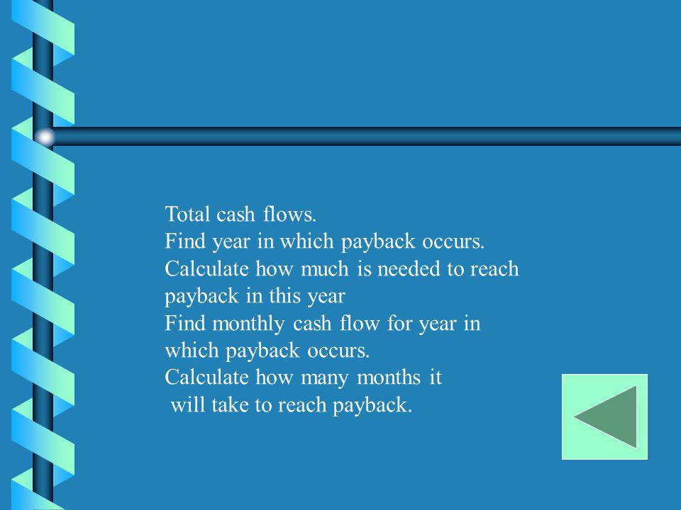 Total cash flows. Find year in which payback occurs. Calculate how much is needed to reach payback in this year Find monthly cash flow for year in whi