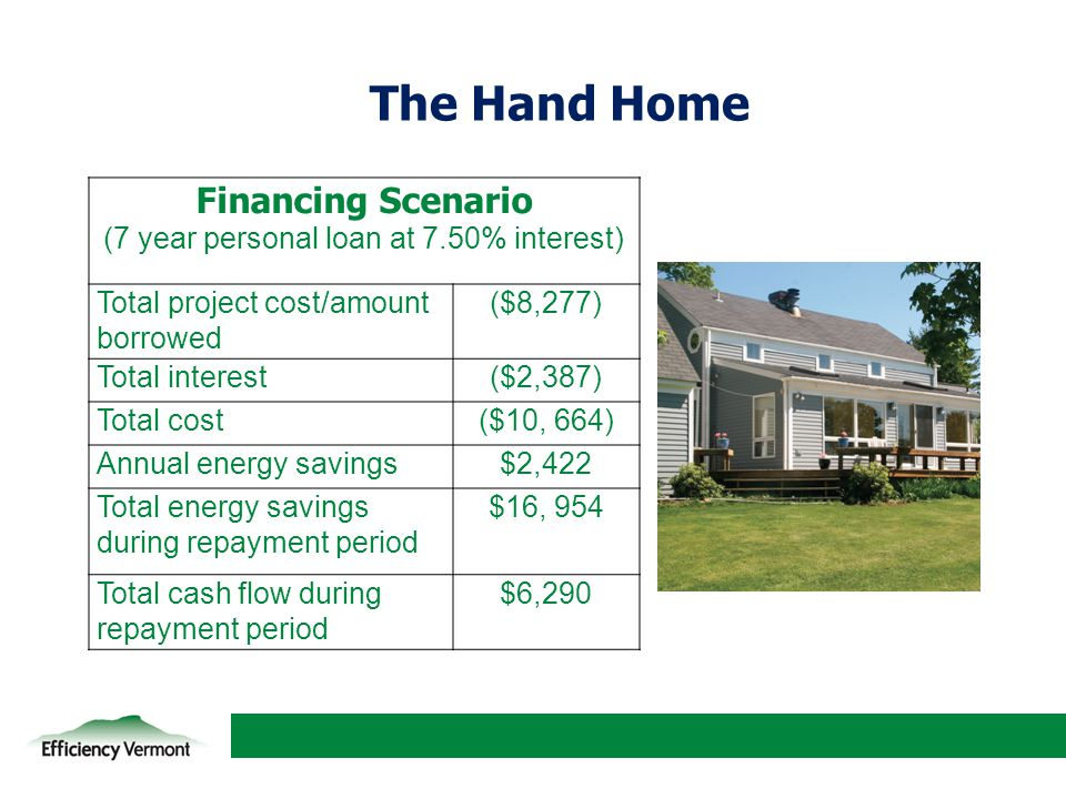 6 The Hand Home Financing Scenario (7 year personal loan at 7.50% interest) Total project cost/amount borrowed ($8,277) Total interest($2,387) Total cost($10, 664) Annual energy savings$2,422 Total energy savings during repayment period $16, 954 Total cash flow during repayment period $6,290