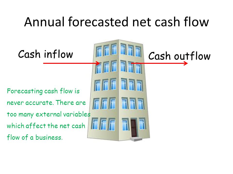 Consider what other factors affect the net cash flow for… London currently has five airports.