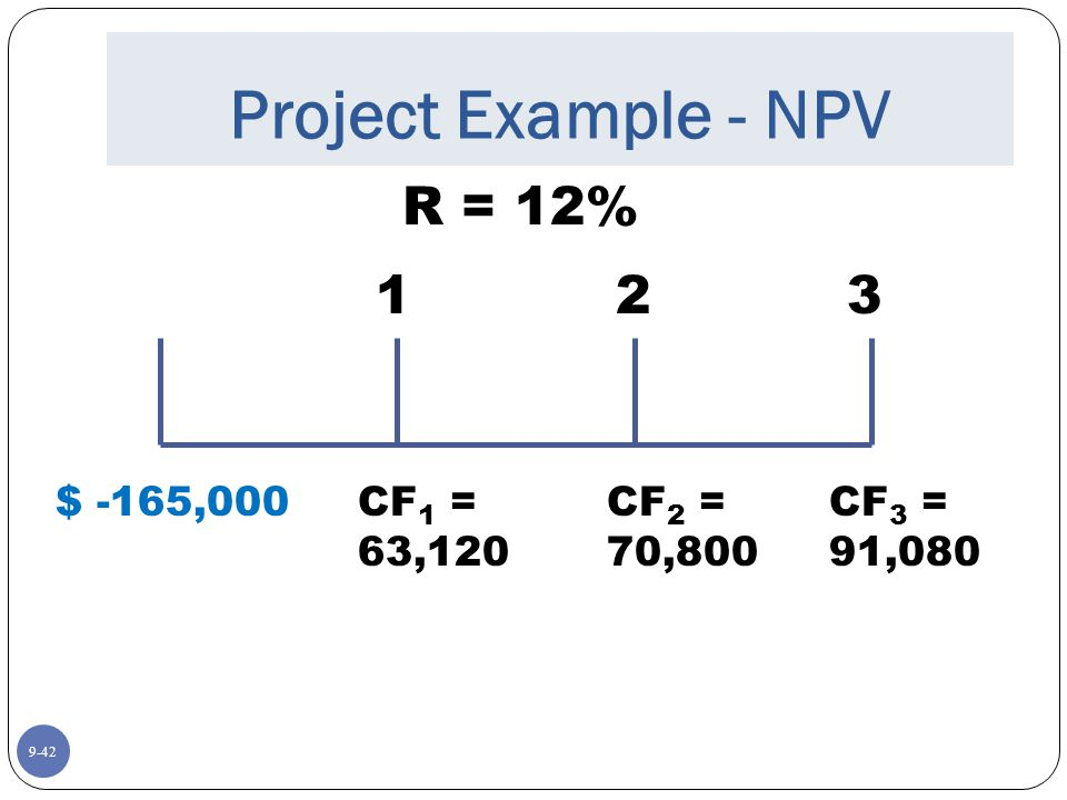 9-42 Project Example - NPV R = 12% $ -165,000 123 CF 1 = 63,120 CF 2 = 70,800 CF 3 = 91,080