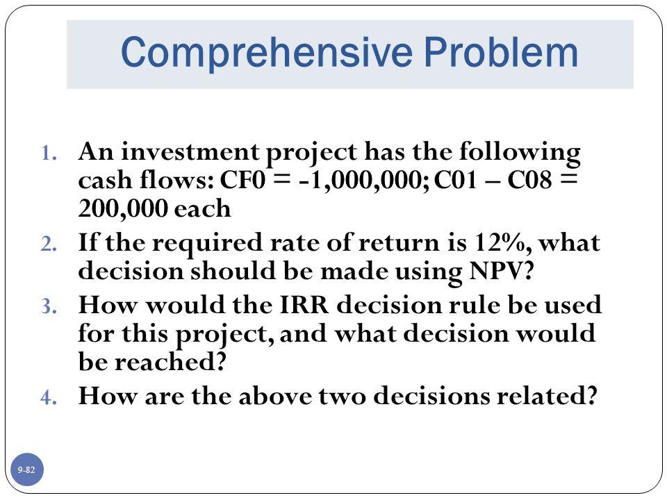9-82 Comprehensive Problem 1.