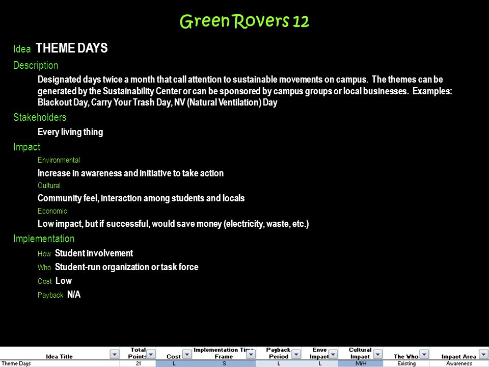 Green Rovers 12 Idea THEME DAYS Description Designated days twice a month that call attention to sustainable movements on campus.