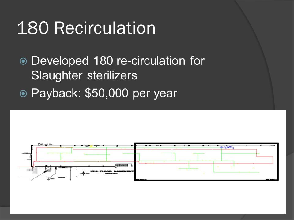 180 Recirculation  Developed 180 re-circulation for Slaughter sterilizers  Payback: $50,000 per year