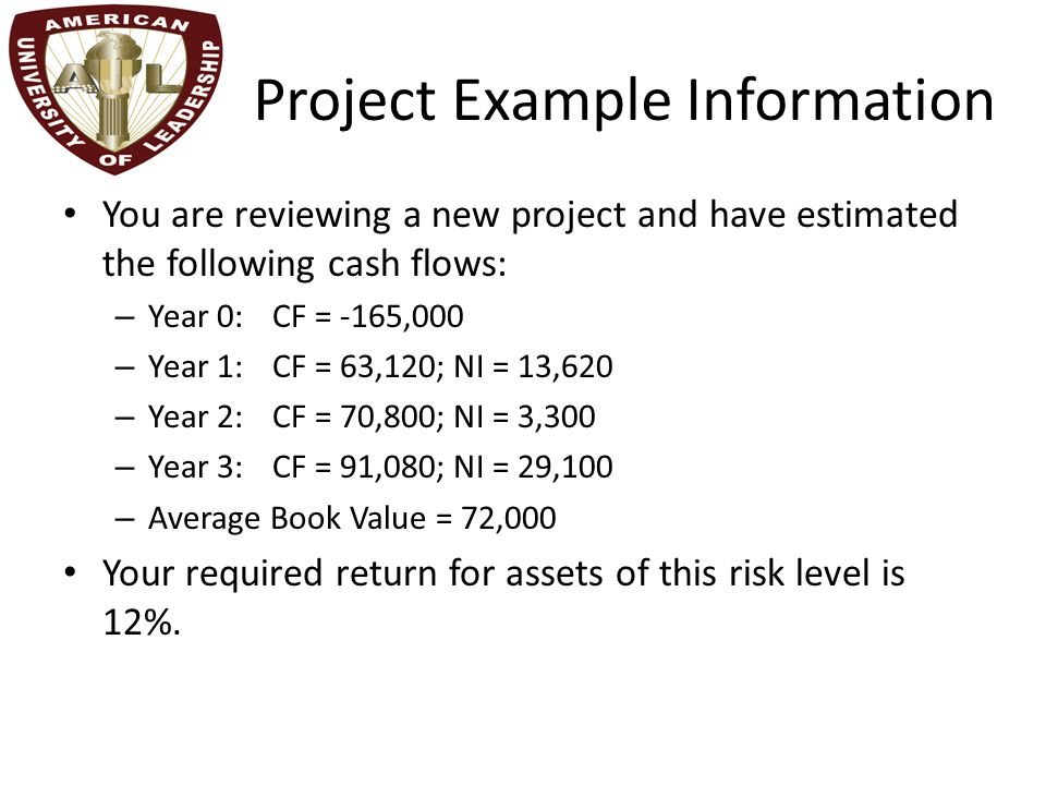 Project Example Information You are reviewing a new project and have estimated the following cash flows: – Year 0:CF = -165,000 – Year 1:CF = 63,120; NI = 13,620 – Year 2:CF = 70,800; NI = 3,300 – Year 3:CF = 91,080; NI = 29,100 – Average Book Value = 72,000 Your required return for assets of this risk level is 12%.