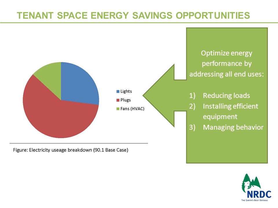 TENANT SPACE ENERGY SAVINGS OPPORTUNITIES 11 Optimize energy performance by addressing all end uses: 1)Reducing loads 2)Installing efficient equipment 3)Managing behavior