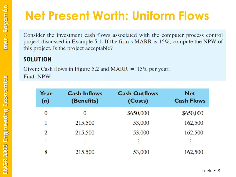 Lecture 5 ENGR 3300 Engineering Economics Inter - Bayamón Net Present Worth: Uniform Flows