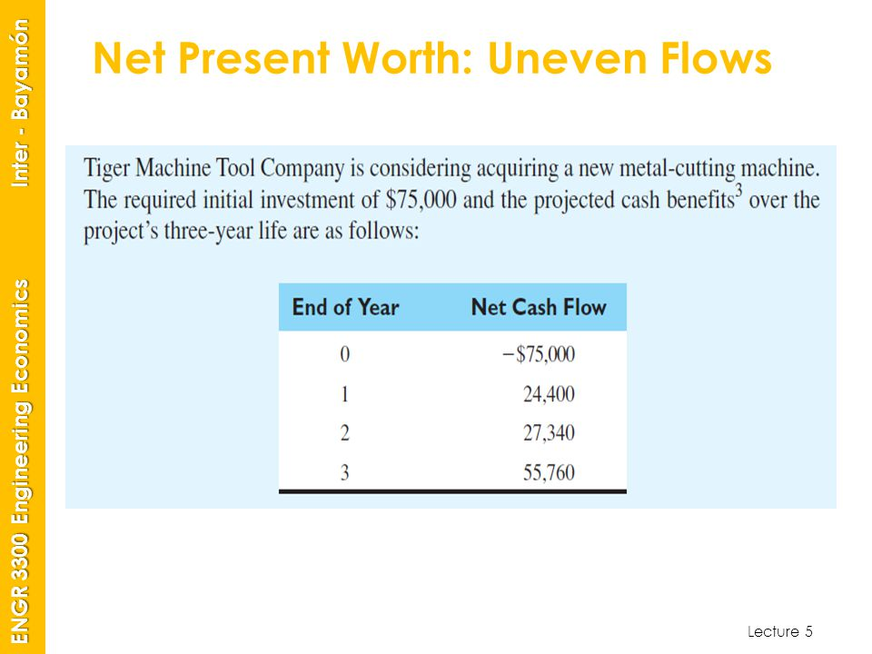 Lecture 5 ENGR 3300 Engineering Economics Inter - Bayamón Net Present Worth: Uneven Flows