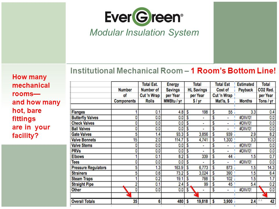 Institutional Mechanical Room – 1 Room's Bottom Line.