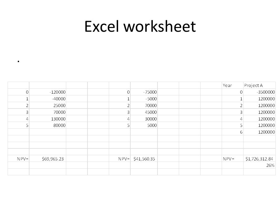 Excel worksheet.