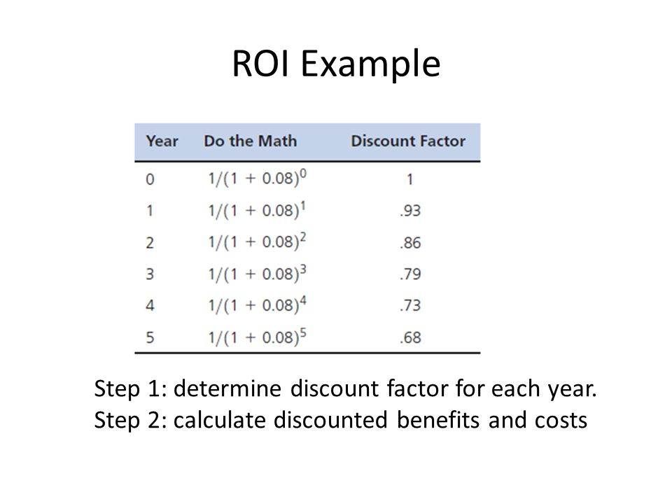 ROI Example Step 1: determine discount factor for each year. Step 2: calculate discounted benefits and costs