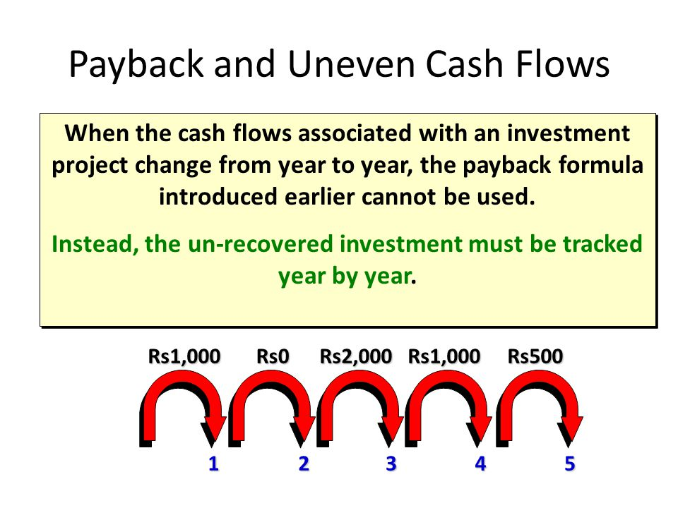 12345Rs1,000Rs0Rs2,000Rs1,000Rs500 When the cash flows associated with an investment project change from year to year, the payback formula introduced