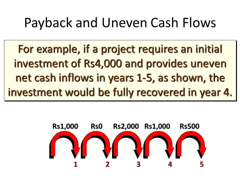 12345Rs1,000Rs0Rs2,000Rs1,000Rs500 For example, if a project requires an initial investment of Rs4,000 and provides uneven net cash inflows in years 1-5, as shown, the investment would be fully recovered in year 4.
