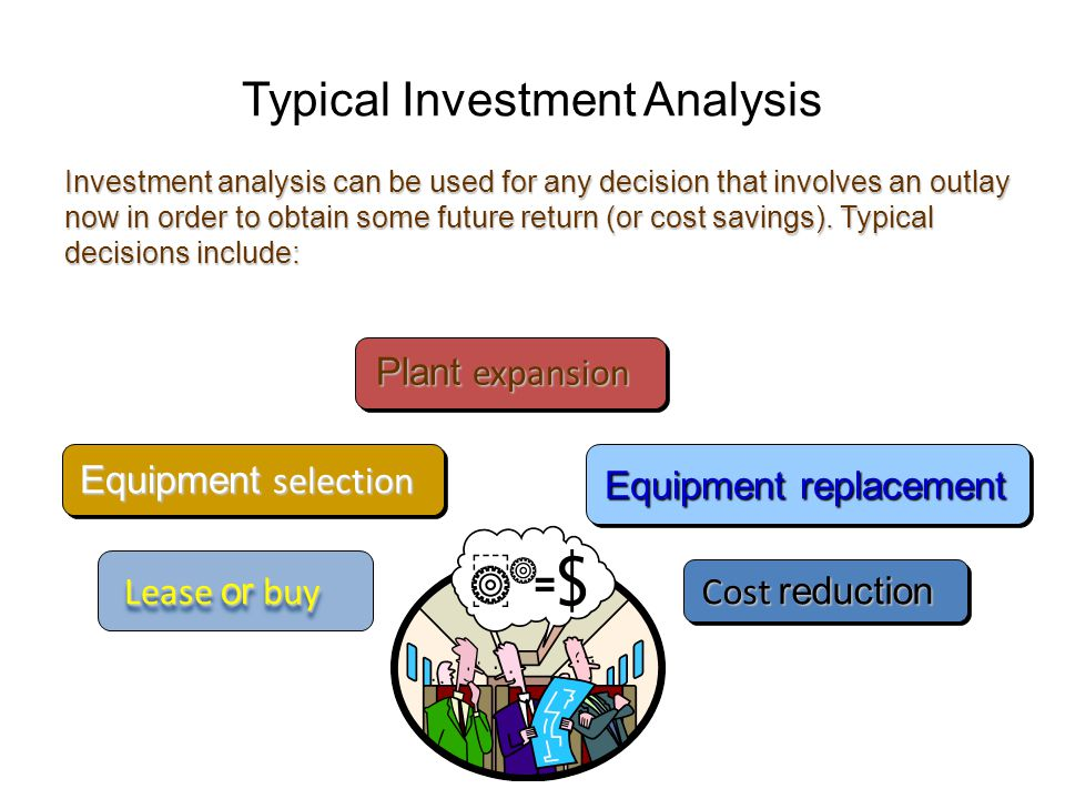 Typical Investment Analysis Plant expansion Equipment selection Equipment replacement Lease or buy Cost reduction Investment analysis can be used for any decision that involves an outlay now in order to obtain some future return (or cost savings).