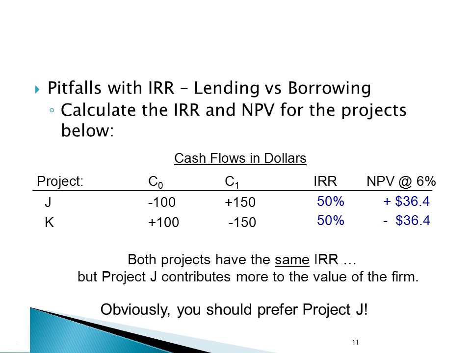 11  Pitfalls with IRR – Lending vs Borrowing ◦ Calculate the IRR and NPV for the projects below: Cash Flows in Dollars Project:C 0 C 1 IRR NPV @ 6% J