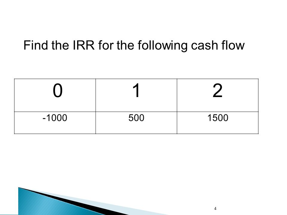 4 012 -10005001500 Find the IRR for the following cash flow