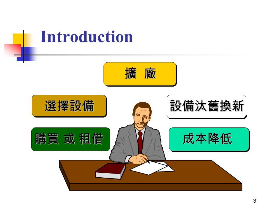 3 Introduction 擴 廠 選擇設備設備汰舊換新 購買 或 租借 成本降低 成本降低
