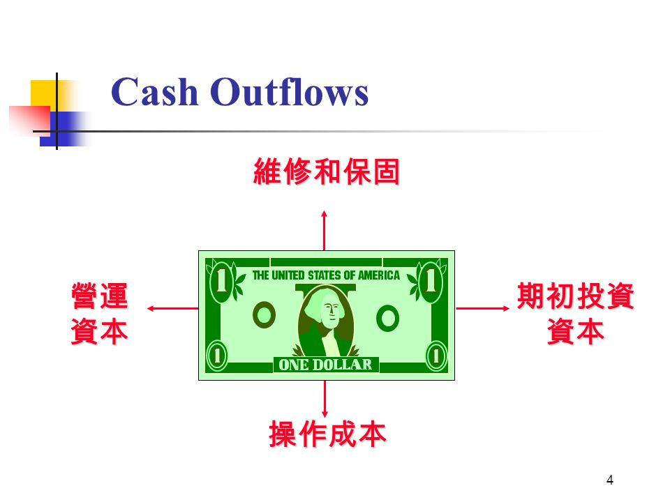 4 Cash Outflows維修和保固 操作成本 期初投資資本營運資本