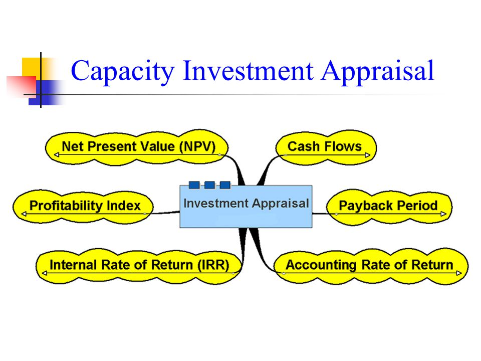 A means of assessing whether an investment project is worthwhile or not Investment project could be the purchase of a new PC for a small firm, a new piece of equipment in a manufacturing plant, a whole new factory, etc Used in both public and private sector Capacity Investment Appraisal