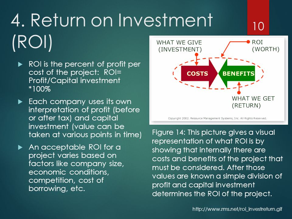 4. Return on Investment (ROI)  ROI is the percent of profit per cost of the project: ROI= Profit/Capital investment *100%  Each company uses its own