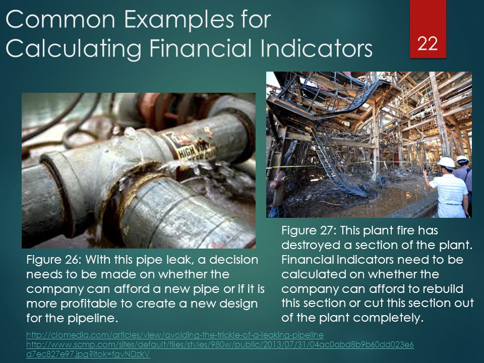 Common Examples for Calculating Financial Indicators 22 http://clomedia.com/articles/view/avoiding-the-trickle-of-a-leaking-pipeline http://www.scmp.com/sites/default/files/styles/980w/public/2013/07/31/04ac0abd8b9b60dd023e6 d7ec827e97.jpg itok=fgvNDzkV Figure 26: With this pipe leak, a decision needs to be made on whether the company can afford a new pipe or if it is more profitable to create a new design for the pipeline.