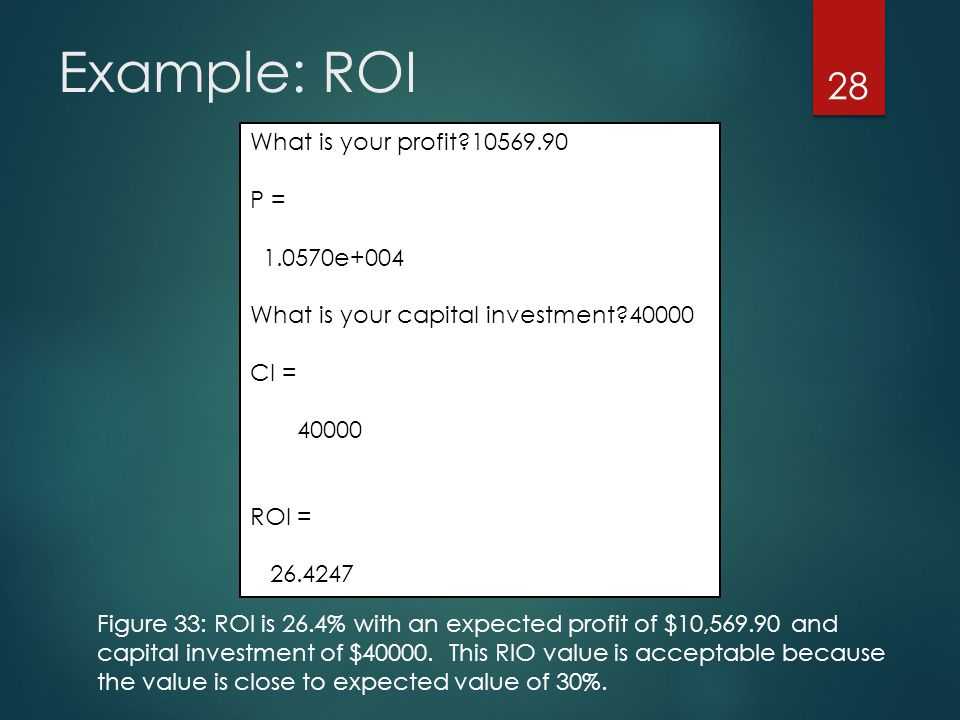 Example: ROI 28 Figure 33: ROI is 26.4% with an expected profit of $10,569.90 and capital investment of $40000.