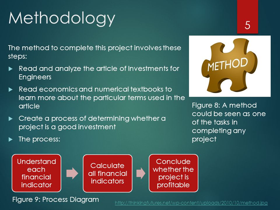Methodology The method to complete this project involves these steps:  Read and analyze the article of Investments for Engineers  Read economics and numerical textbooks to learn more about the particular terms used in the article  Create a process of determining whether a project is a good investment  The process: 5 Understand each financial indicator Calculate all financial indicators Conclude whether the project is profitable Figure 8: A method could be seen as one of the tasks in completing any project Figure 9: Process Diagram http://thinkingfutures.net/wp-content/uploads/2010/10/method.jpg