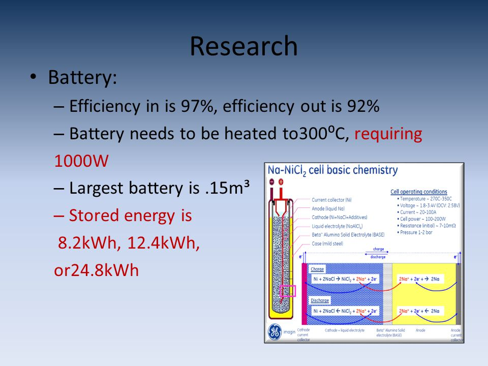 Research Battery: – Efficiency in is 97%, efficiency out is 92% – Battery needs to be heated to300⁰C, requiring 1000W – Largest battery is.15m³ – Stored energy is 8.2kWh, 12.4kWh, or24.8kWh