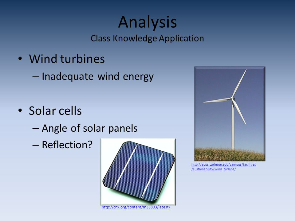 Analysis Class Knowledge Application Wind turbines – Inadequate wind energy Solar cells – Angle of solar panels – Reflection? http://apps.carleton.edu