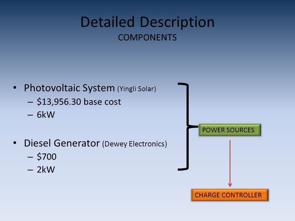 Detailed Description COMPONENTS Photovoltaic System (Yingli Solar) – $13,956.30 base cost – 6kW Diesel Generator (Dewey Electronics) – $700 – 2kW POWER SOURCES CHARGE CONTROLLER