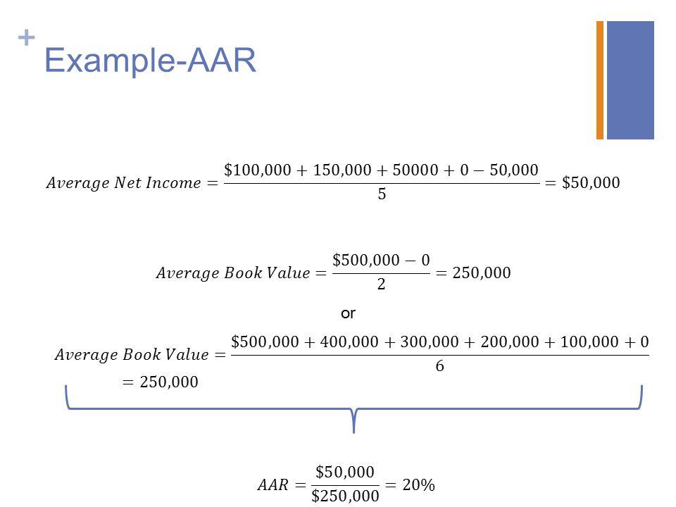 + Example-AAR or