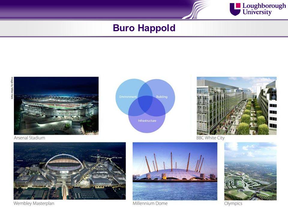 Buro Happold 3