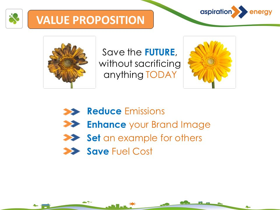 Save the FUTURE, without sacrificing anything TODAY VALUE PROPOSITION Reduce Emissions Enhance your Brand Image Set an example for others Save Fuel Cost