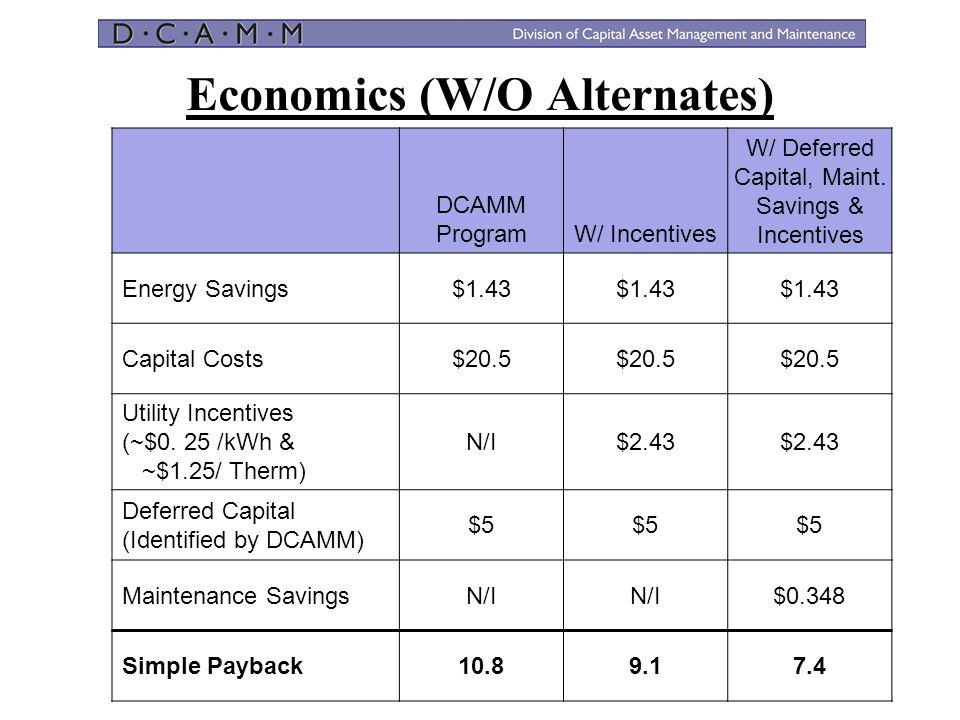 Economics (W/O Alternates) DCAMM ProgramW/ Incentives W/ Deferred Capital, Maint. Savings & Incentives Energy Savings$1.43 Capital Costs$20.5 Utility