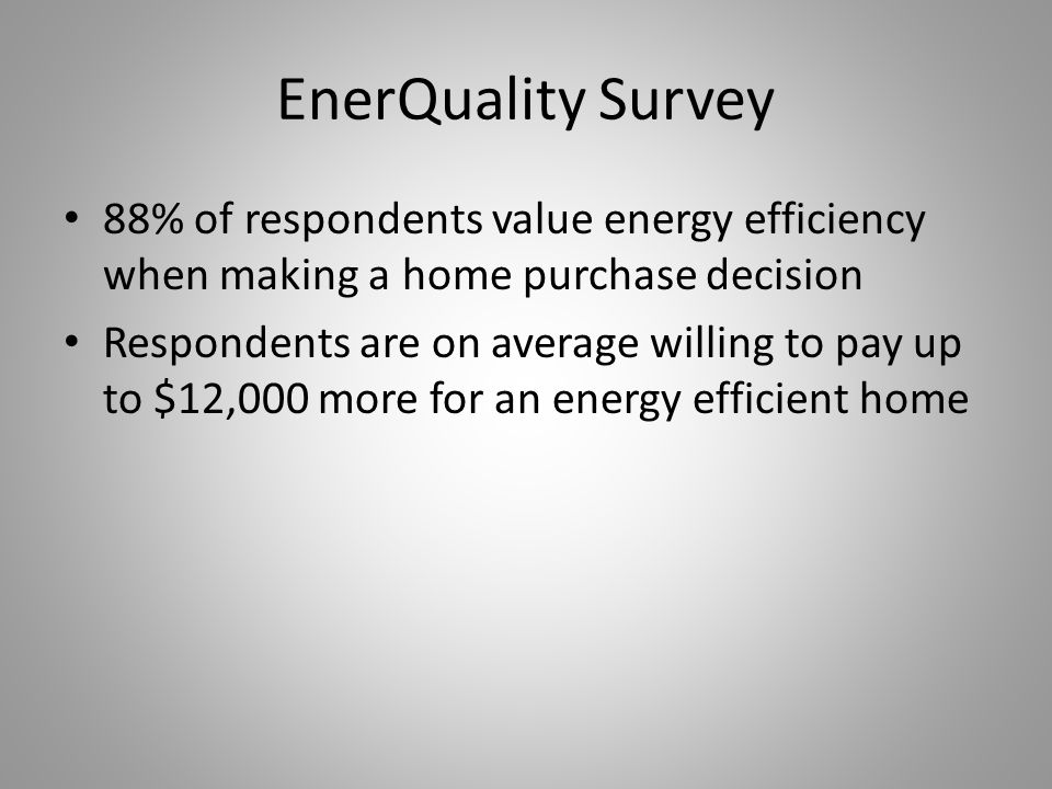 EnerQuality Survey 88% of respondents value energy efficiency when making a home purchase decision Respondents are on average willing to pay up to $12,000 more for an energy efficient home