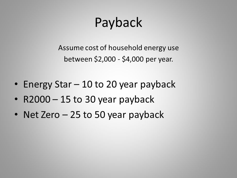 Payback Assume cost of household energy use between $2,000 - $4,000 per year.