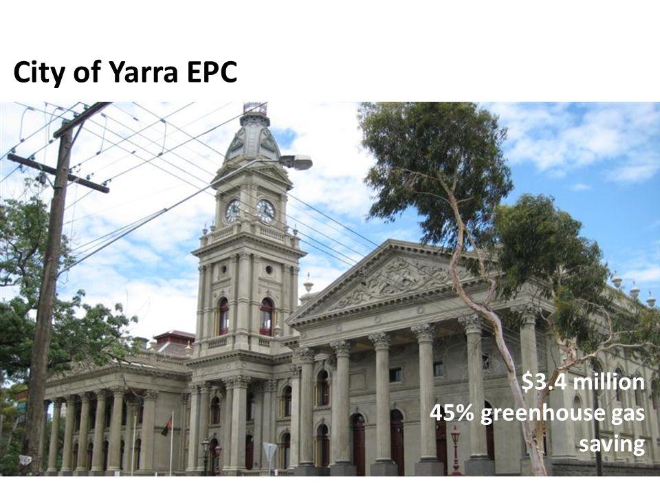 $3.4 million 45% greenhouse gas saving City of Yarra EPC